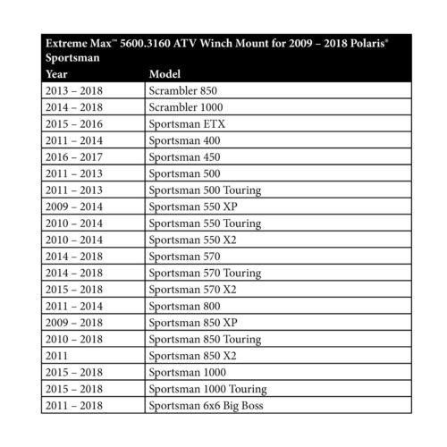 Extreme Max 5600.3160 ATV Winch Mount Pour Polaris Sportsman