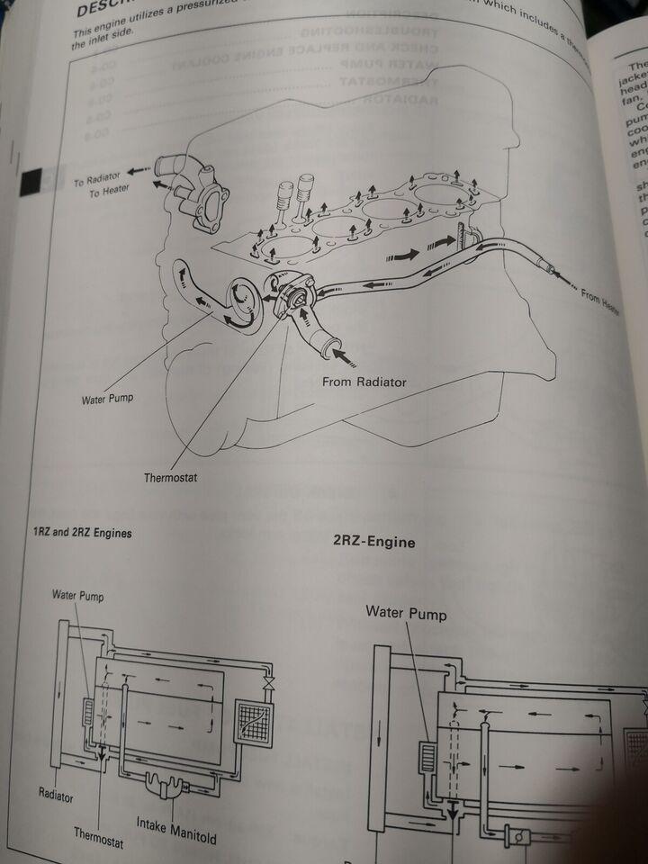 (140)Reparationsbog, Toyota Hiace motorbog