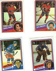 1984 Topps Larry Patey #111 Hockey Card