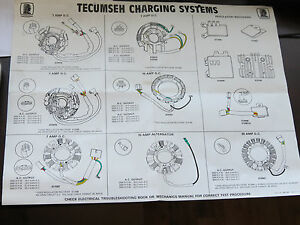 TECUMSEH-FOLDING-WALL-DIGRAM-CHART-IGNITION-POINTS-SYSTEMS-VINTAGE-NOS