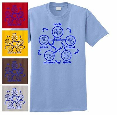 Rock Paper Scissors Lizard Spock T-Shirt The Big Bang Theory Humorous Funny Game