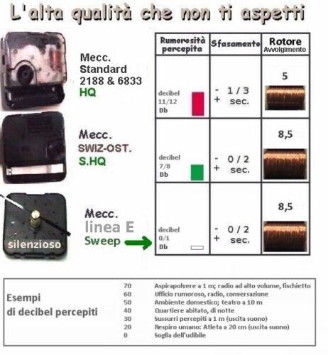L3:OROLOGIO PARETE SILENZIOSO MECCANISMO SENZA TIC TAC filettatura MEDIA E16+Acc