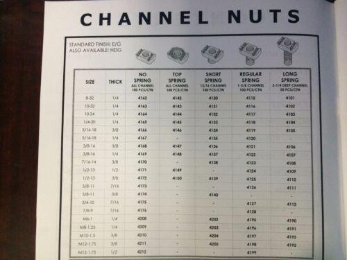 """#4125 B-Line Channel 500//BOX P1010 EG 1//2/""""-13 Spring Strut Nuts for Unistrut"""