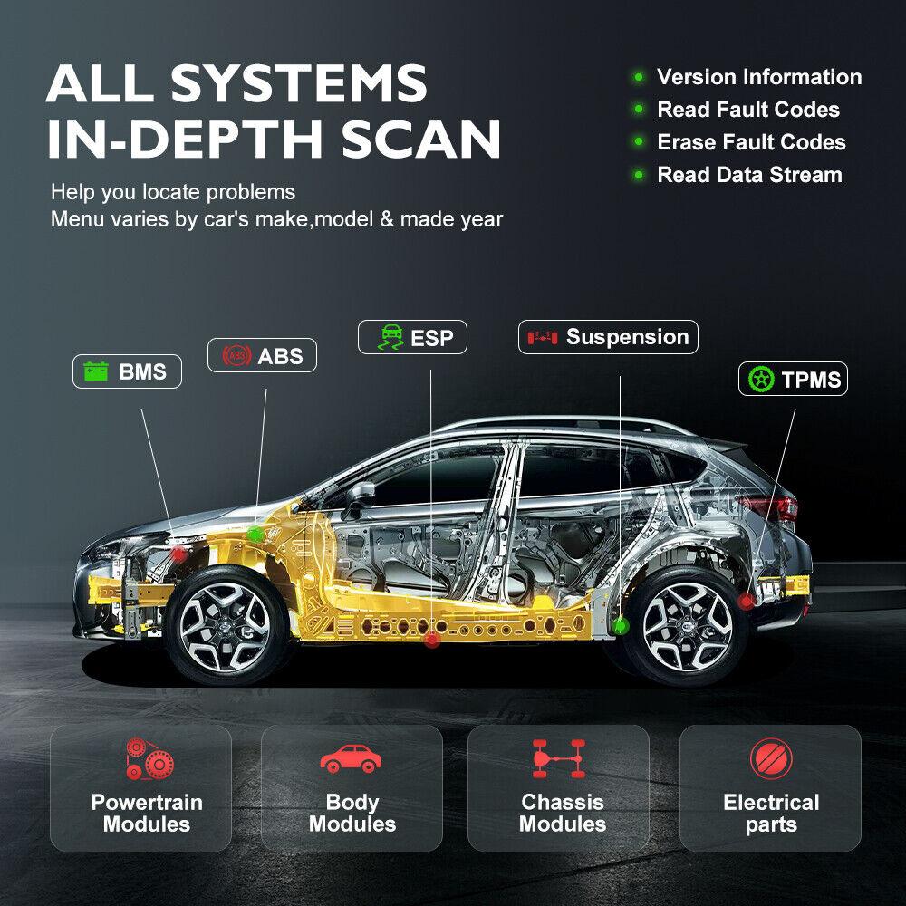 图片 31 - ANCEL DS600 Bi-Directional OBD2 Scanner TPMS Key ECU Coding Car Diagnostic Tool