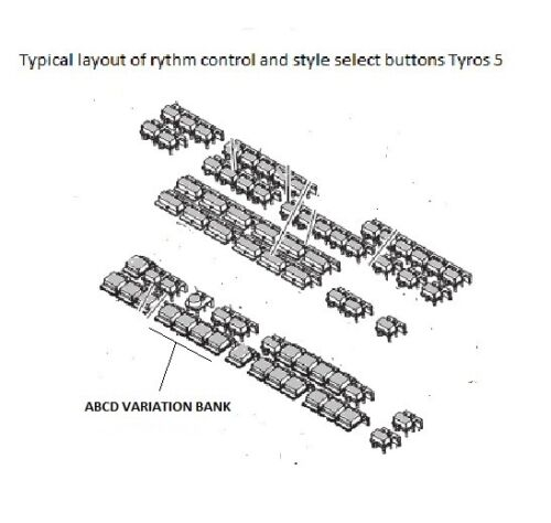 WAY ABCD VARIATION BANK Yamaha TYROS-3//4//5 SWITCH CAP 4