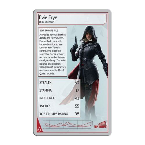 Top Trumps Assassins Creed Limited Edition Card Game