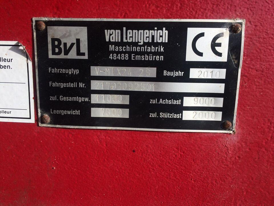Fuldfoderblander, BVL
