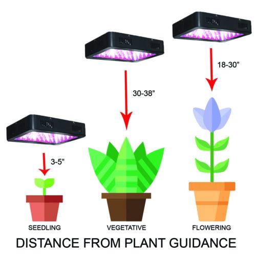 Hydroponics 600W LED Grow Light Lamp Full Spectrum Light Veg Flower