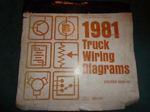 1981 ford truck master wiring diagram set original pickup thru big trucks!!!  | ebay  ebay