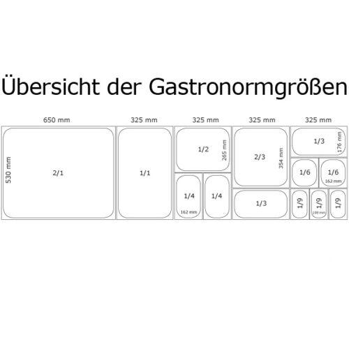 GN 1//1 Edelstahl Behälter seidenmatt Gastronormbehälter Tiefe 65 mm Gastlando