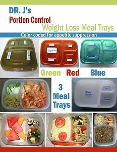 Can you lose weight if you starve yourself
