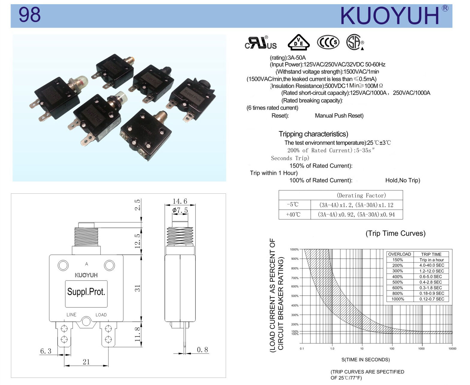 Thermal Overload Circuit Breaker Kuoyuh 98 Series 30a 125 250vac Ebay Afci Wiring Diagram Norton Secured Powered By Verisign