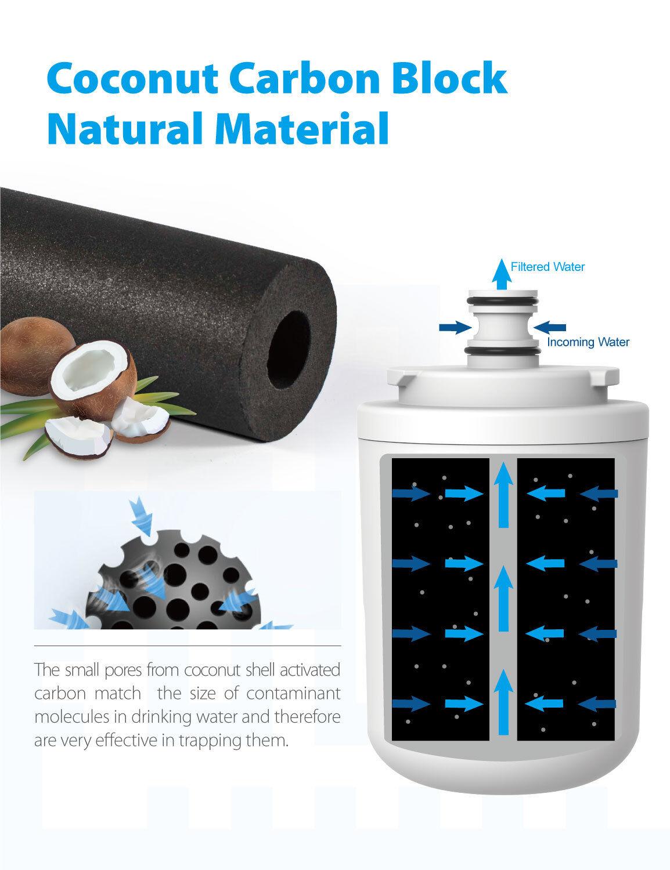 4 x Waterdrop Kühlschrank Filter Ersatz für Maytag Maytag Maytag UKF7003, UKF7003AXX, 7003AXXP a15e00