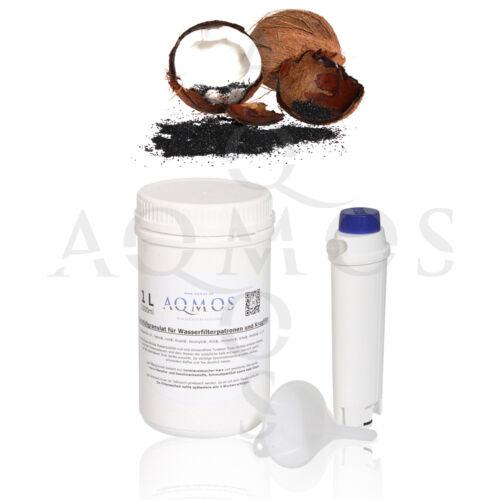 Refill Set DeLonghi DLS C002 Wasser filtern alt 3017 Wasserfilter Filterpatrone