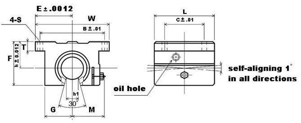 "TWD16 NB 1/"" inch Ball Bushing Adjustable Block Linear Motion"