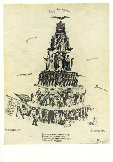 VERY RARE 1974 Russian postcard THE SOCIAL PYRAMID (the first version)