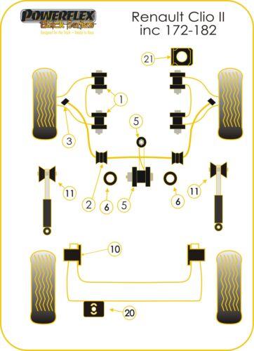 RENAULT Clio II 172 /& 182 Inc Noir POWERFLEX faisceau arrière Montage Bush pfr60-310blk