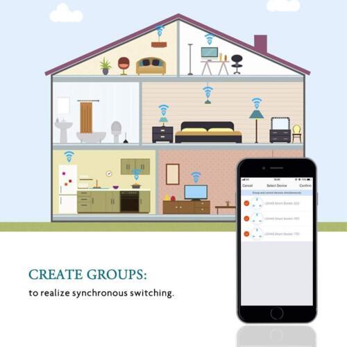 Smart Plug Works with Amazon Alexa and Google Home x 2 plugs