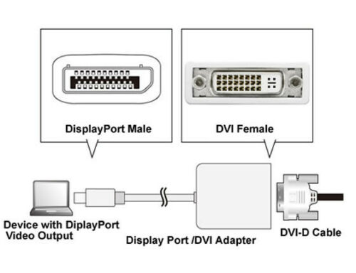 "10/"" 28AWG DisplayPort Male Full Size to DVI Female Cable Adapter"