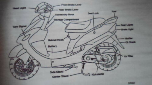 Used Manco Master of Motion 4-Stroke Scooter 23 Pages Owner's ...