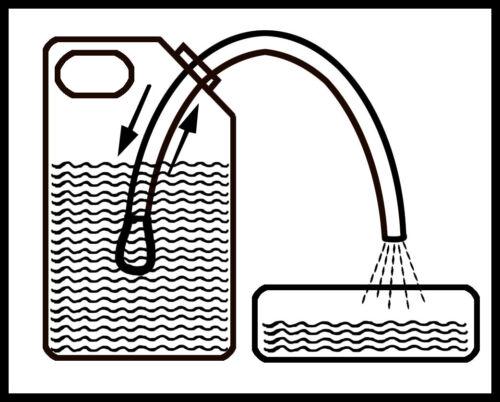 Pumpen ohne Strom und ohne Ansaugen Länge 2m Navyline Pumpschlauch Ø 1,9 cm