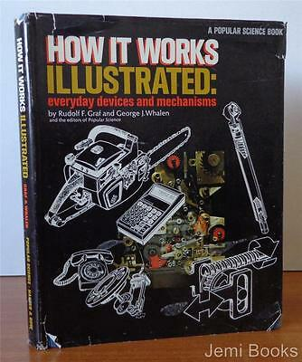 How It Works Illustrated: Everyday Devices And Mechanisms by Graf & Whalen 1974
