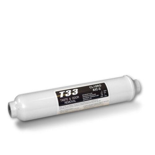 externer kompatibler Wasserfilter T33 DD7098 BL 9808 WSF100 EF9603 FUS001