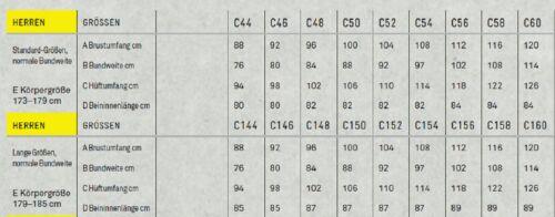 Fristads Kansas 115699-940 Service Stretch-Jeans Gr.50 schwarz 56 Bundhose 52