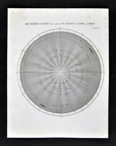Details about 1872 Muller Astronomy Map Planet Orbits Mars Earth Venus on space colonization map, brazilia map, pluto map, io map, gypsy map, saturn map, milky way map, uranus map, iran map, mars map, ceres map, mercury map, gorilla map, pleiades map, global topographical map, ganymede map, earth map, jupiter map, neptune map, moon map,