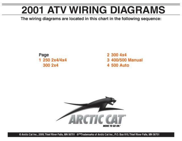 Arctic Cat 250 4x4 Wiring Diagram