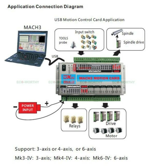 mach3 usb 3 axis cnc motion control card breakout board 2mhz for CNC Control Diagram usb 3 axis cnc motion control card breakout board 2mhz windows for mach3 us