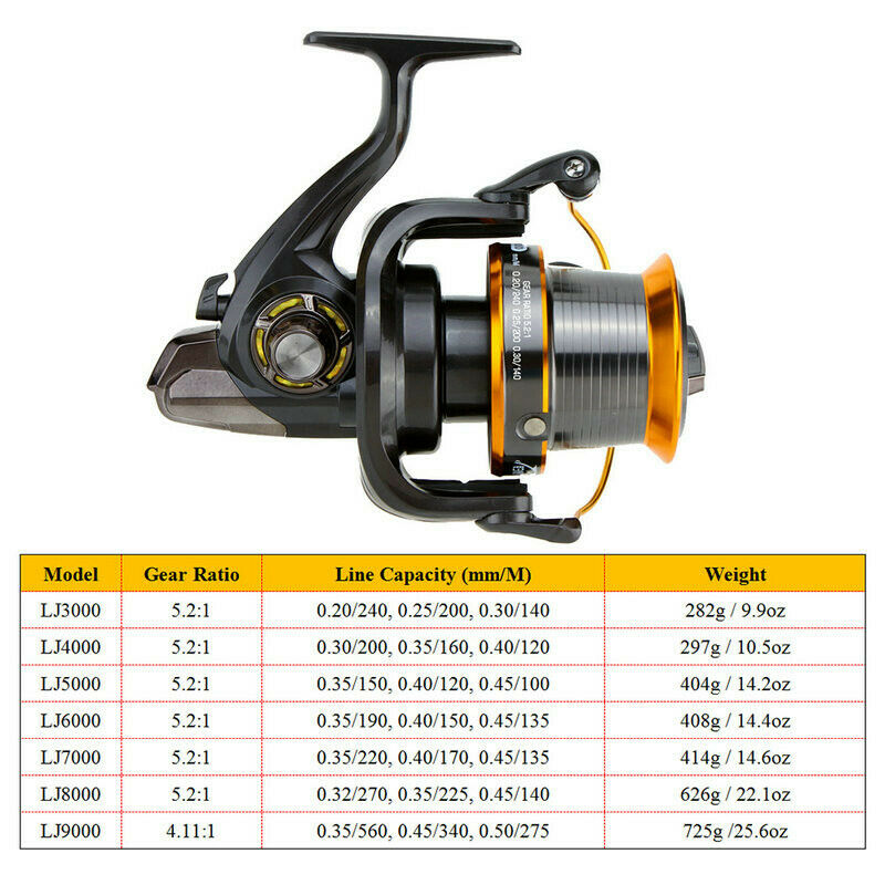 12+1 Spinning Reel Big Spool  Saltwater Fishing Reels Metal Carp Reel LJ3000-9000  classic fashion