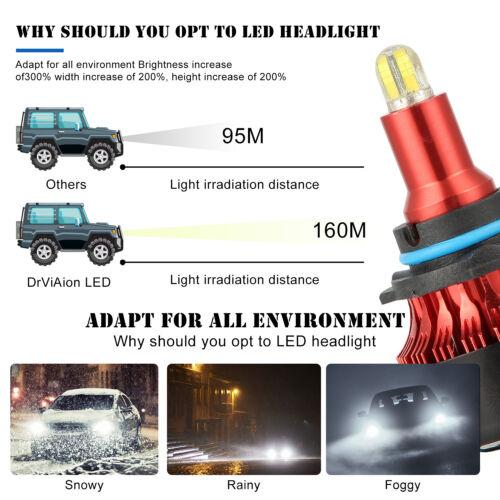 360 degree 3D 120W 12800LM 8 Sides LED headlight 9006 HB4 HID 6000K White bulbs