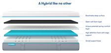 Simba Refurbished Hybrid Mattress | Foam & Springs