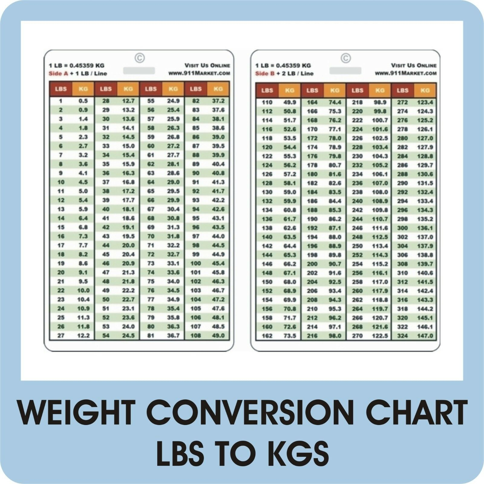 Weight Conversion Pvc Plastic Card Lbs To Kg Reference Nurse Rn Lpn