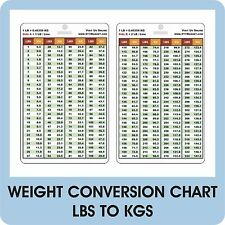 Weight Conversion PVC Plastic Card LBS to KG Reference Nurse RN LPN RPN DR - C29