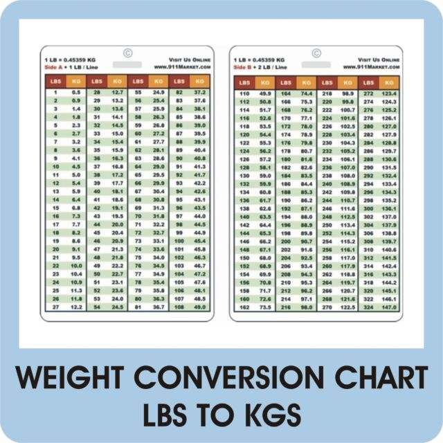 Weight Conversion Pvc Plastic Card Lbs To Kg Reference Dr Rpn Rn Lpn Nurse C 29