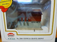 Model Power N 2568 Assembled & Lighted Building W/2 Figures -- Stone & Gravel D