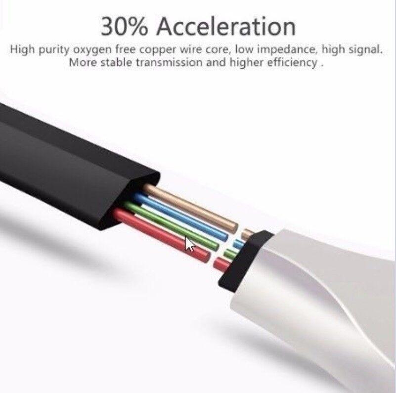 Kabel, t. iPhone, Iphone 5 - 8 Lighting premium kabel