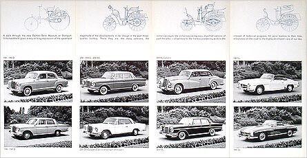 1961 Mercedes Sales Brochure 220SE 300SE 300SL 190SL 180 180D 190 190D 220 220S