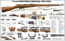 poster 24 x36 russian dragunov sniper rifle svd manual exploded rh ebay com Mosin Nagant Bolt Parts Mosin Nagant Bolt Parts