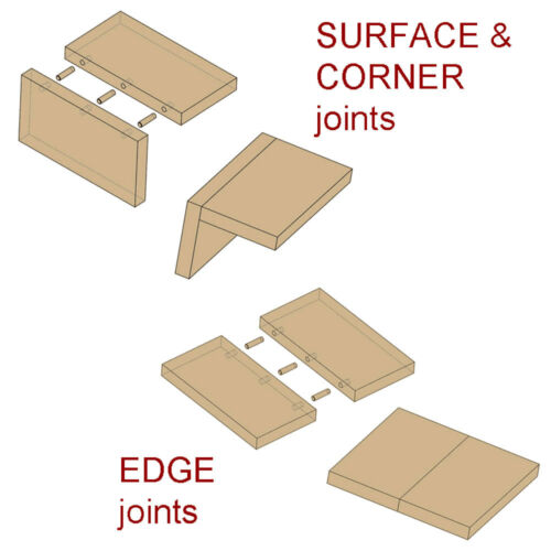 Fast Dowel joint Kit Precise doweled joints for timber projects