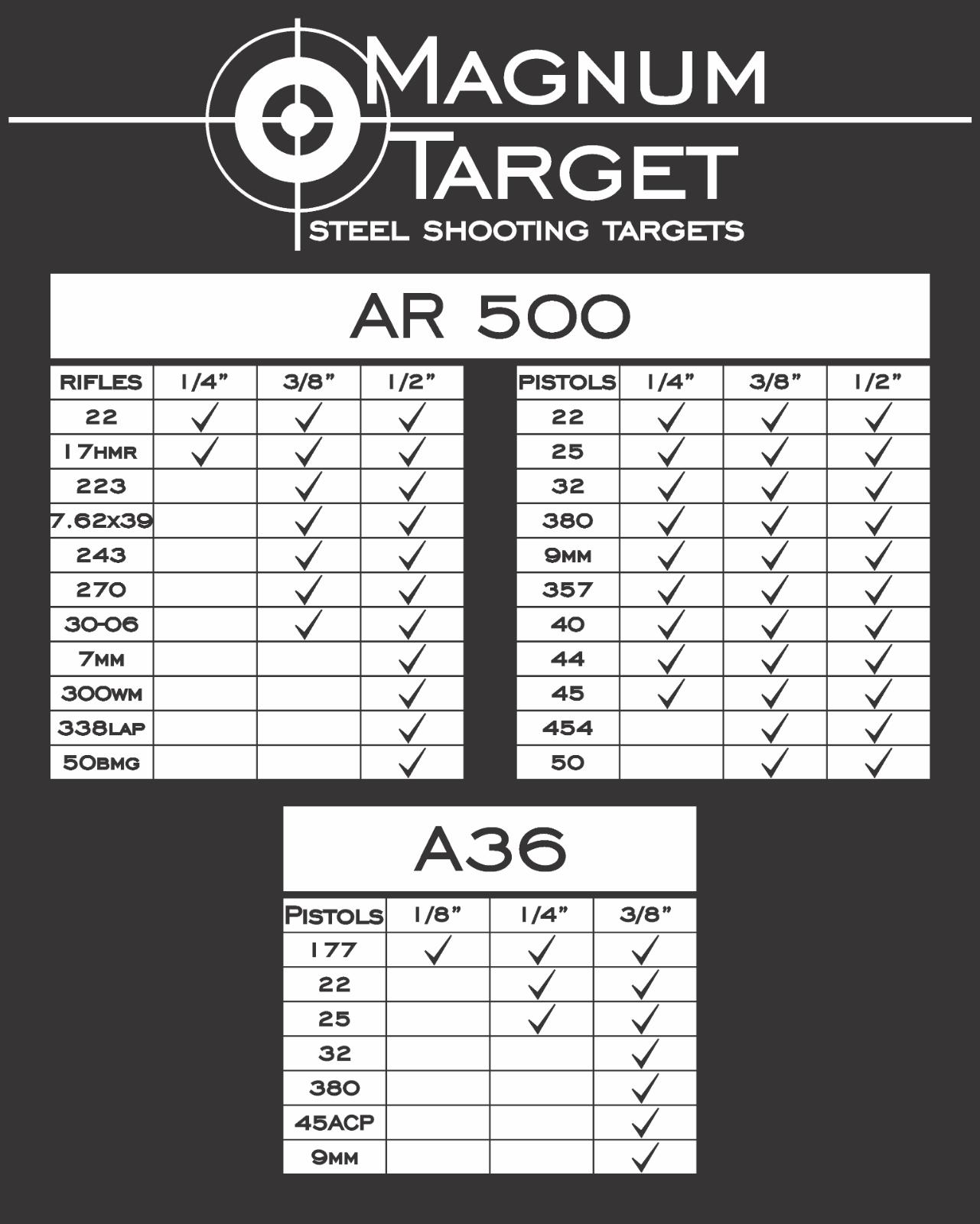 IDPA ISPC 12x20, 10in, 8in, 6in, 4in 3 8in 8in 8in AR500 de acero de disparo. gongs objetivos e19f09