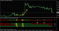 SCALPiT!  Forex trading strategy indicator for MetaTrader 4,great trading system