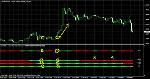 Adaptable Scalpit! Forex Trading Strategy Indicator For Metatrader 4 éGouttage