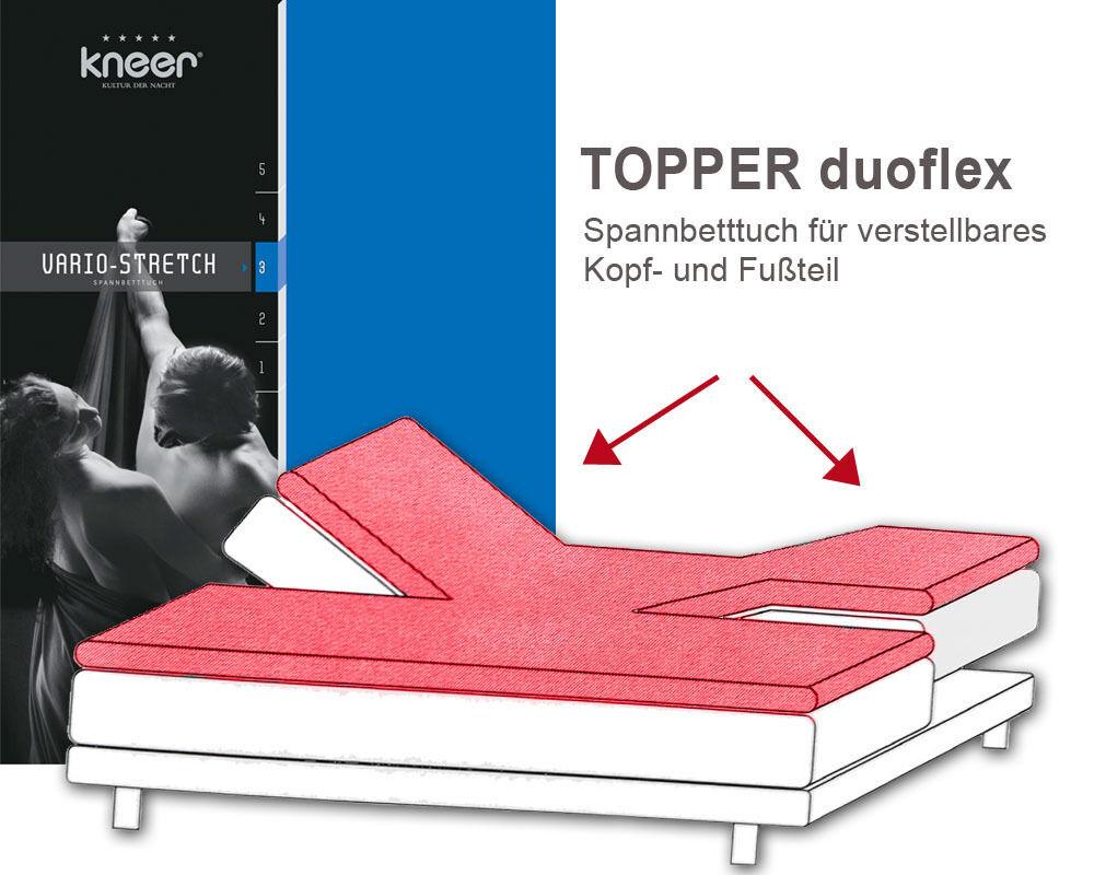 BOXSPRINGBETT Topper Spannbetttuch mit Einschnitt Kopf-& Fußteil 200 220 cm