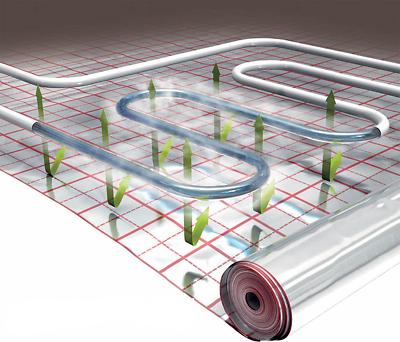 Underfloor Insulation Heating Membrane for Under Laminate Wood Carpet Floor