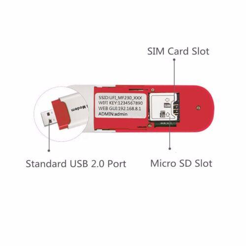 M.I.C-A5: 3G WIFI Stick Mobile WIFI Hotspot USB für Android Naviceiver AV8V4