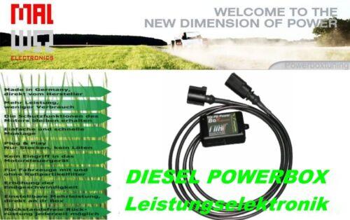 Chiptuning Box passend für Skoda Fabia  1.4 TDI Pumpe Düse 69 PS Serie
