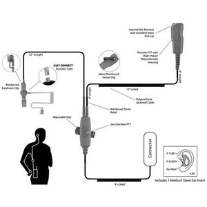 Pryme SPM-2043 2-Wire Surveillance Earpiece for Motorola EX GL GP PRO (See List)